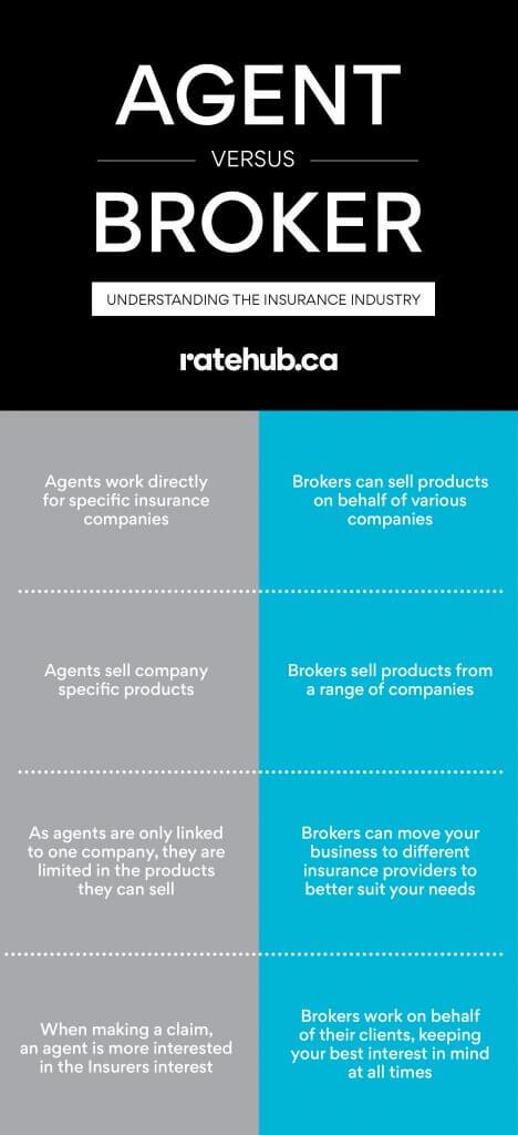 insurance-agent-vs-broker